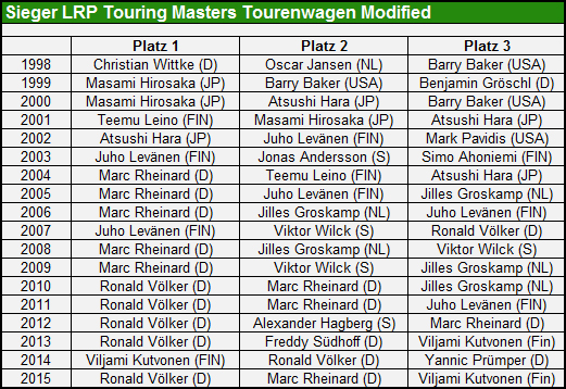 TCM-Mod-ChampsAll-2015