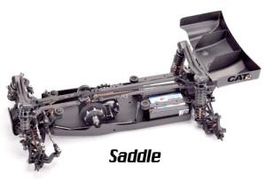 CatK2_saddle