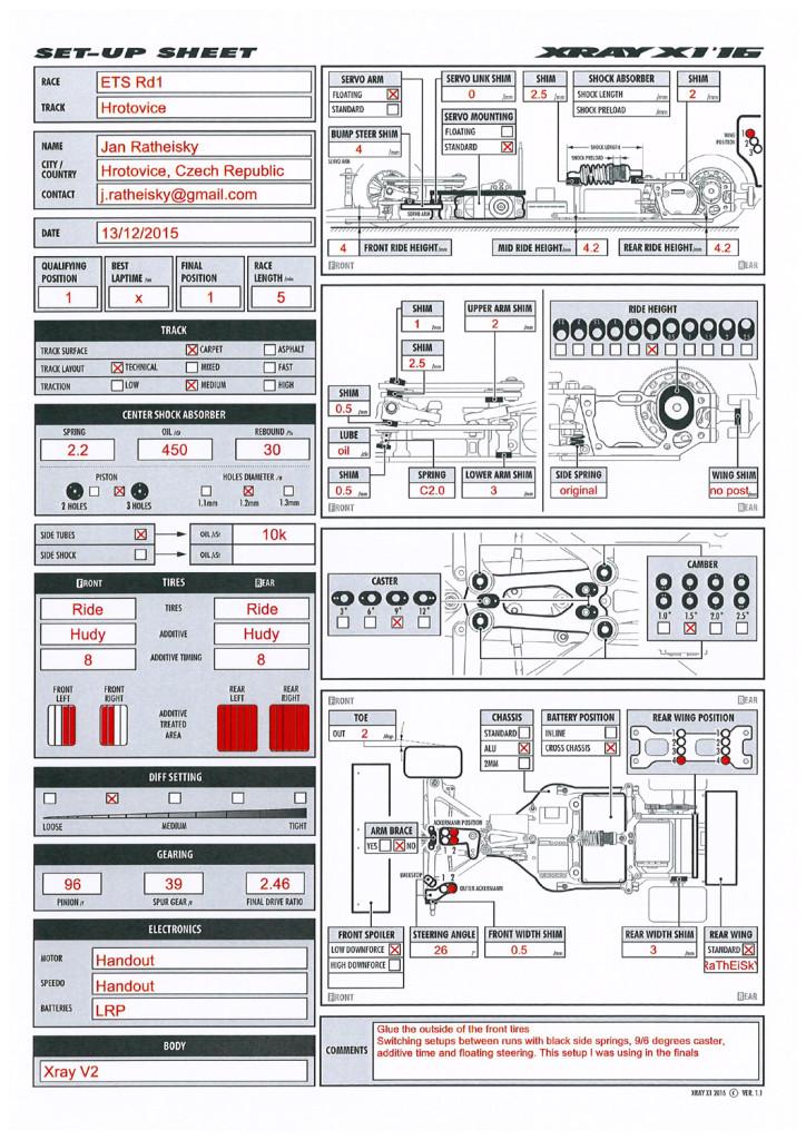 Setup Xray X1-2016 Jan Ratheisky ETS Hrotovice 2015xx