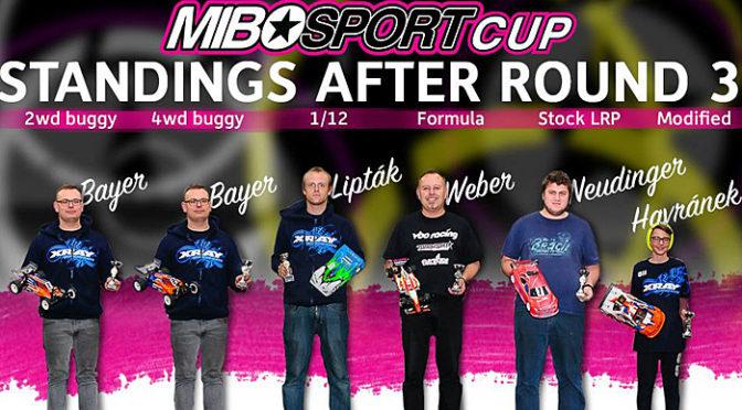 Mibosport Cup 2016/2017: Österreicher in drei Klassen vorn